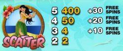 Símbolo Disperso do jogo caça-níqueis online grátis Tiki Wonders