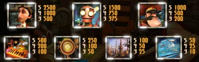 Tabela de Pagamento do caça-níqueis de cassino grátis online Curious Machine