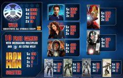 Tabela de pagamento do caça-níqueis grátis online Iron Man 2