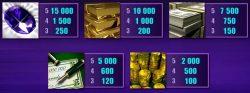 Pagamentos  do caça-níqueis grátis Mega Spin: Break da Bank Again de entretenimento