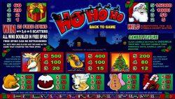 Tabela de Pagamento  do caça-níqueis online grátis HoHoHo