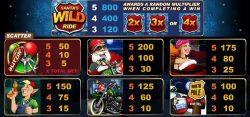 Tabela de pagamento do caça-níqueis de cassino online Santa´s Wild Ride