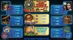 Caça-níqueis de cassino online Zodiac Wheel sem depósito