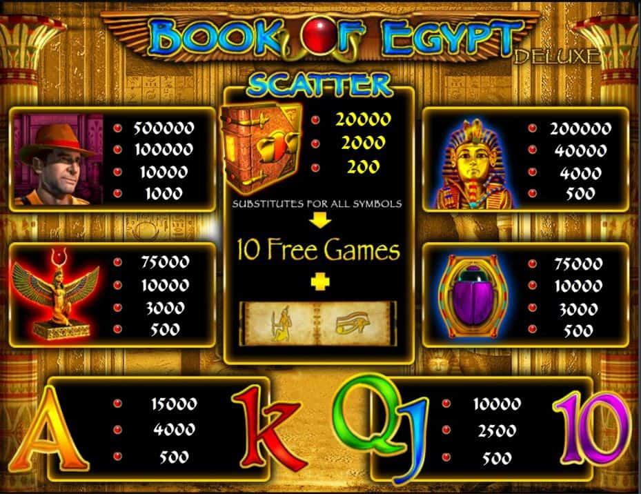 Free slot machine egypt