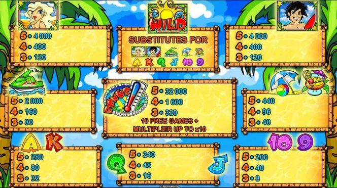 Tabela de Pagamento do jogo caça-níqueis de cassino online Costa del Cash