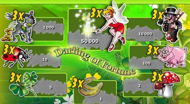 Tabela de Pagamento do jogo Darling of Fortune caça-níquel grátis