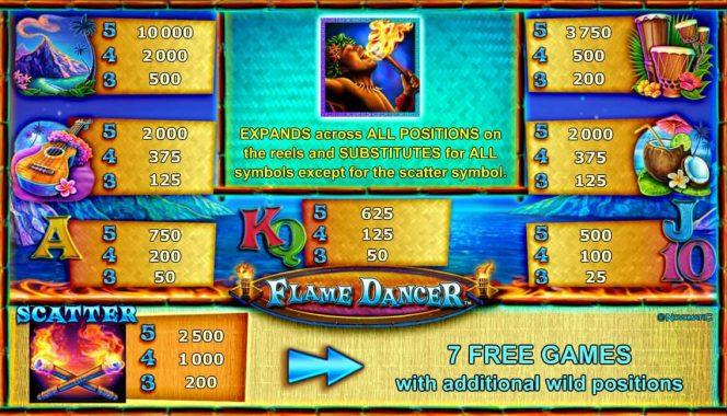 Tabela de Pagamento do caça-níqueis de cassino online Flame Dancer