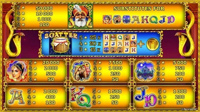 Jogo caça-níqueis online grátis Golden Cobras Deluxe - tabela de pagamento