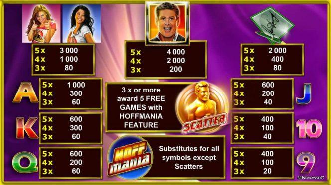 Tabela de Pagamento do caça-níqueis de cassino online Hoffmania