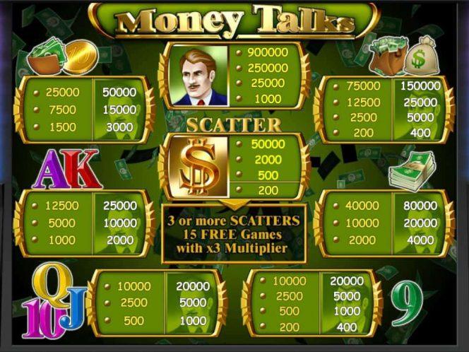Tabela de Pagamento do caça-níquel grátis Money Talks
