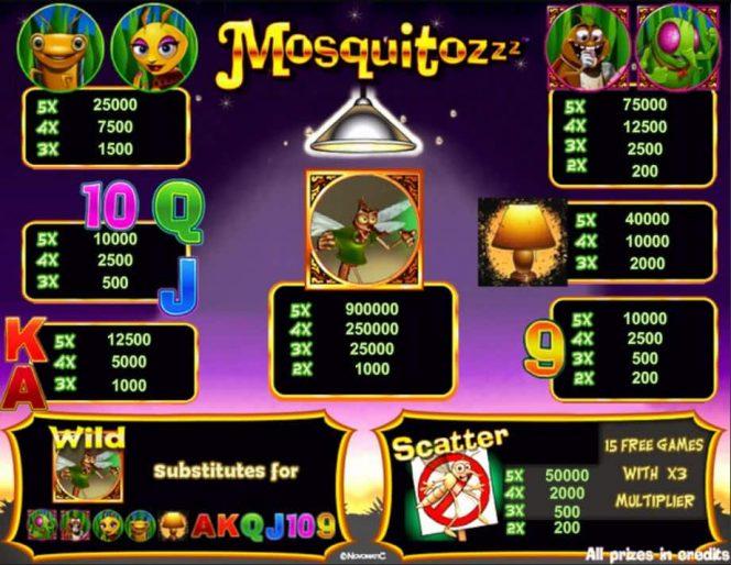 Caça-níqueis online  grátis Mosquitozzz no download - tabela de pagamento
