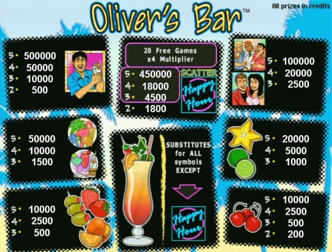 Tabela de Pagamento do jogo caça-níqueis online Oliver's Bar