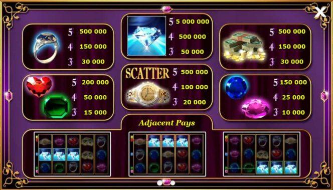 Dazzling Diamonds jogo caça-níqueis grátis  de cassino online –tabela de pagamento