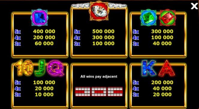 Tabela de Pagamento do  jogo caça-níqueis grátis  Diamonds of Fortune