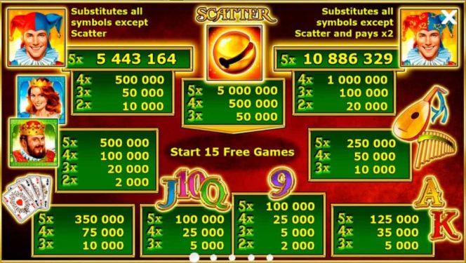 Tabela de Pagamento do jogo caça-níqueis grátis de cassino King's Jester