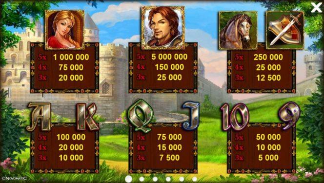 Tabela de Pagamento do jogo caça-níqueis grátis de cassino Knights Quest