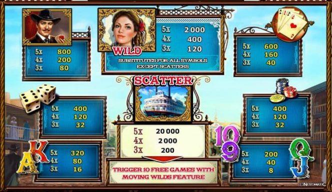 Tabela de Pagamento do jogo caça-níqueis online River Queen
