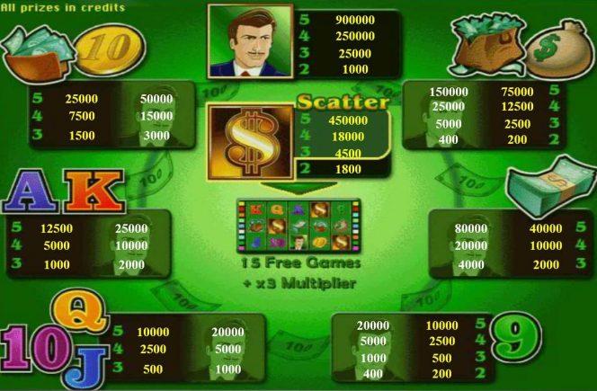 Tabela de Pagamento do  jogo caça-níquel grátis The Money Game