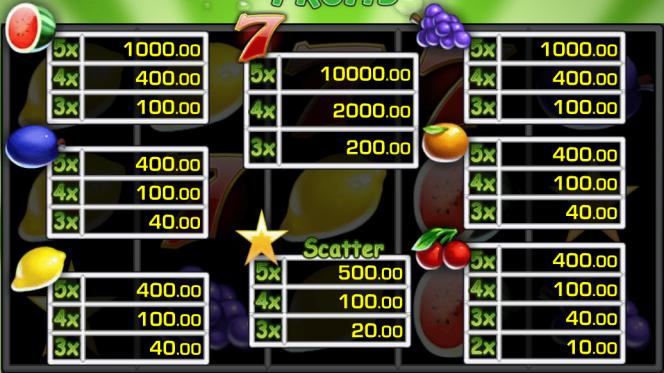 Tabela de Pagamento do jogo de cassino Cash Fruits Plus