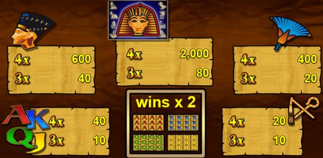 Tabela de pagamento do caça-níqueis online grátis Fire of Egypt