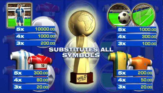 Caça-níqueis grátis Gold Cup  – tabela  de pagamento