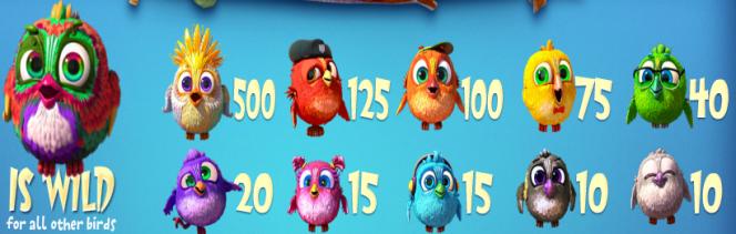 Caça-níqueis Birds! - tabela de pagamento