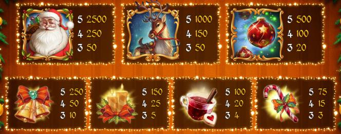 Tabela de pagamento do caça-níqueis Merry Xmas