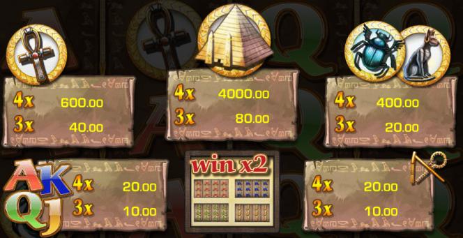 Tabela de pagamento do jogo de cassino online –Tabela de pagamento