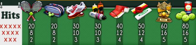Tabela de Pagamento do jogo caça-níqueis online Tennis Champion