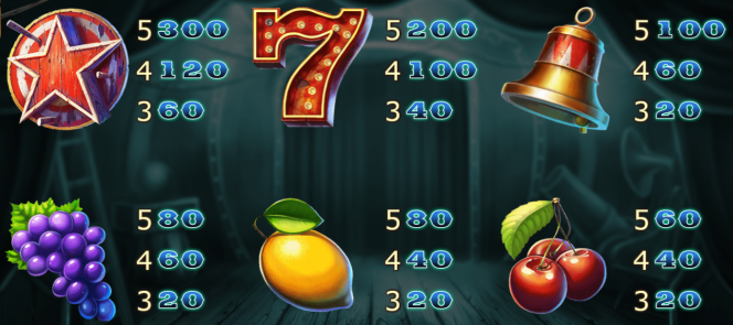 Tabela de pagamento - Caça-níqueis online grátis Wicked Circus
