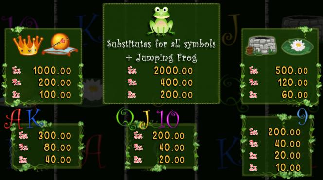 Caça-níqueis de cassino online Wild Frog –Tabela de Pagamento