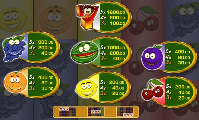 Caça-níqueis online grátis Yummy Fruits –tabela de pagamento