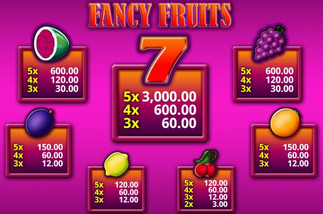 Caça-níqueis online grátis Fancy Fruits – tabela de pagamento