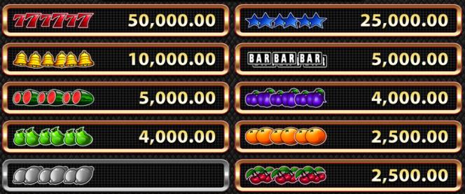 Caça-níqueis grátis Red Hot Wild – tabela de pagamento