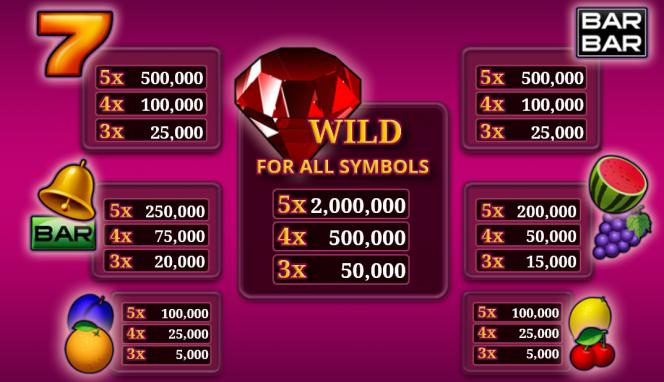 Caça-níqueis online grátis Wild Rubies