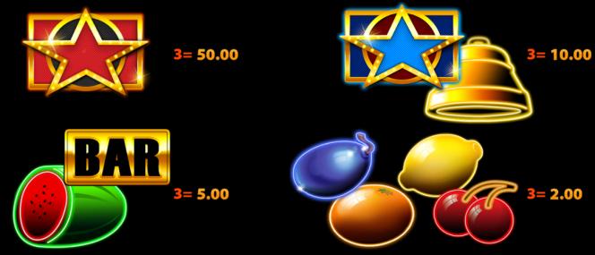 Tabela de pagamento do jogo de cassino grátis Wild Times