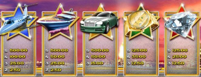 Tabela de Pagamento do caça-níqueis grátis 5 Star Luxury