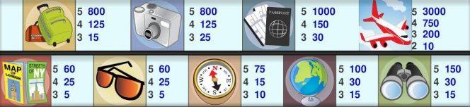 Tabela de pagamento do caça-níqueis online Baby Boomers Cash Cruise