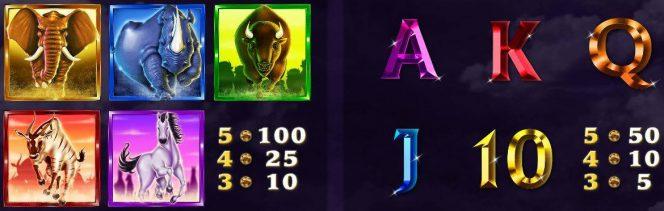 Tabela de pagamento do jogo caça-níqueis grátis Cash Stampede