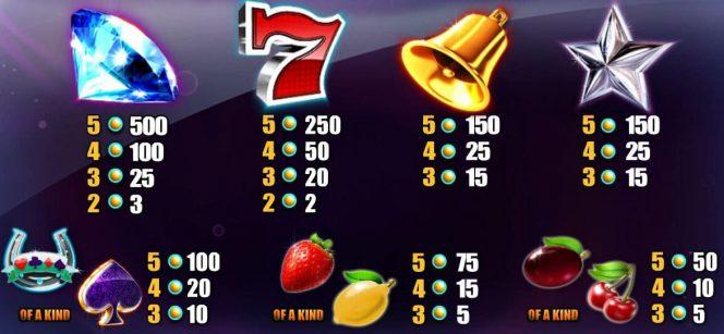 Tabela de Pagamento do caça-níqueis online grátis Doubleplay Super Bet