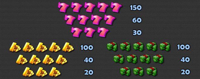 Caça-níqueis de cassino grátis Fireworks –Tabela de Pagamento