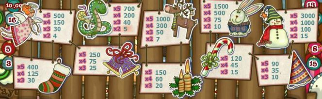 Tabela de pagamento do caça-níqueis online Generous Santa