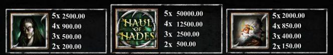 Caça-níqueis online grátis Haul of Hades–Tabela de Pagamento