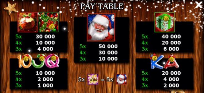 Tabela de pagamento do jogo caça-níqueis online Jingle Jackpot grátis