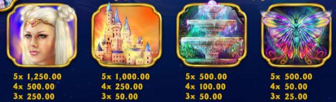 Tabela de Pagamento do caça-níqueis de cassino online grátis Magic Unicorn