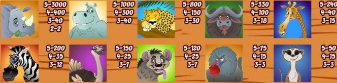 Tabela de pagamento do caça-níqueis online grátis Big Game