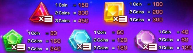 Tabela de pagamento - Caça-níqueis grátis online Diamond Dazzle