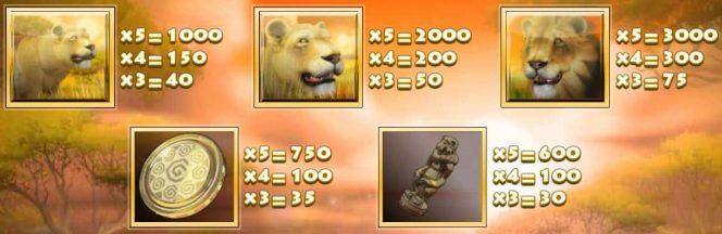 Tabela de pagamento do caça-níqueis de cassino grátis Lion's Roar