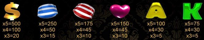Tabela de pagamentodo caça-níqueis online Candy Cash Deluxe