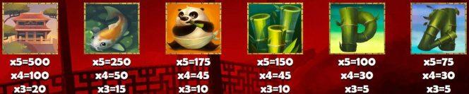 Tabela de pagamento do jogo de cassino grátis Panda Wilds